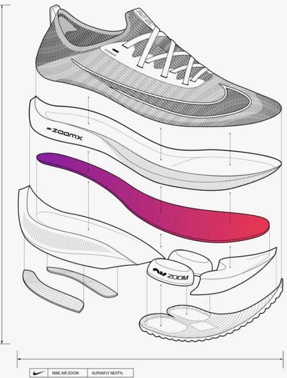 Nike Air Zoom Alphafly NEXT% Hi-Tech breakdown